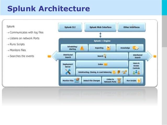 splunk architecture