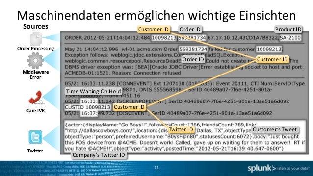 Maschinendaten ermöglichen wichtige Einsichten  Sources                                   Customer ID    Order ID         ...