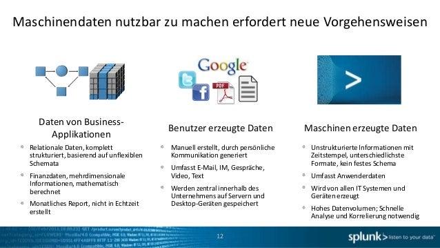 Maschinendaten nutzbar zu machen erfordert neue Vorgehensweisen     Daten von Business-                                   ...
