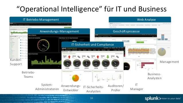 """""""Operational Intelligence"""" für IT und Business          IT Betriebs-Management                                            ..."""
