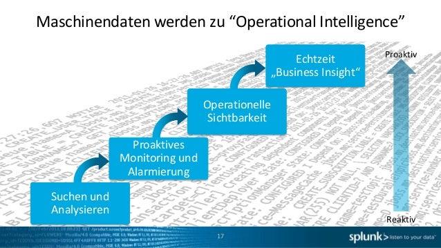 "Maschinendaten werden zu ""Operational Intelligence""                                                                  Proak..."