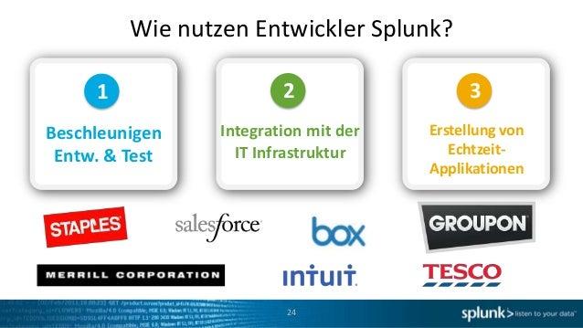 Wie nutzen Entwickler Splunk?     1                   2                  3Beschleunigen    Integration mit der   Erstellun...
