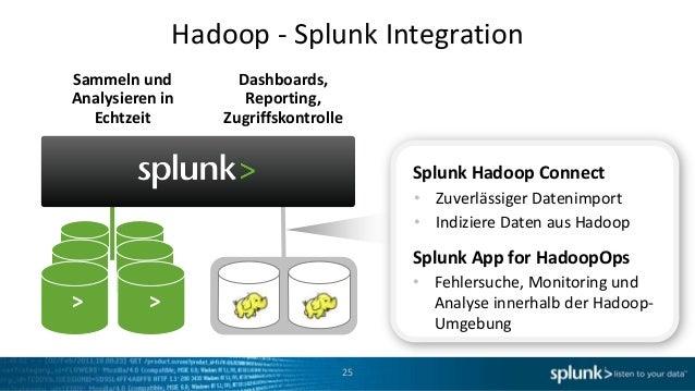 Hadoop - Splunk IntegrationSammeln und         Dashboards,Analysieren in       Reporting,  Echtzeit        Zugriffskontrol...