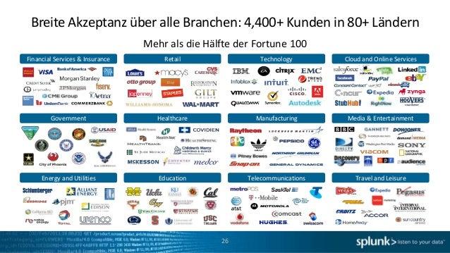 Breite Akzeptanz über alle Branchen: 4,400+ Kunden in 80+ Ländern                                   Mehr als die Hälfte de...