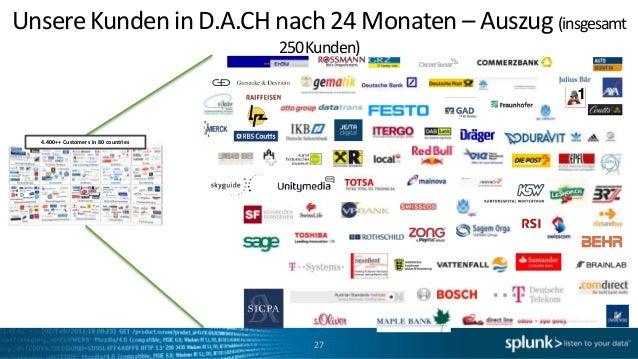Unsere Kunden in D.A.CH nach 24 Monaten – Auszug (insgesamt                                      250 Kunden)  4.400++ Cust...