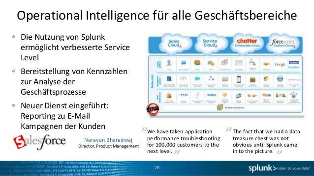 Operational Intelligence für alle GeschäftsbereicheDie Nutzung von Splunkermöglicht verbesserte ServiceLevelBereitstellung...