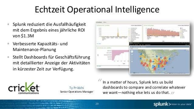 Echtzeit Operational IntelligenceSplunk reduziert die Ausfallhäufigkeitmit dem Ergebnis eines jährliche ROIvon $1.3MVerbes...