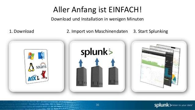 Aller Anfang ist EINFACH!              Download und Installation in wenigen Minuten1. Download          2. Import von Masc...