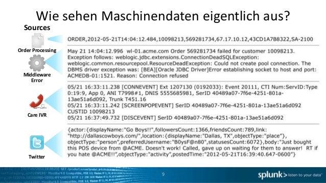 Wie sehen Maschinendaten eigentlich aus?  SourcesOrder Processing  Middleware     Error    Care IVR    Twitter            ...