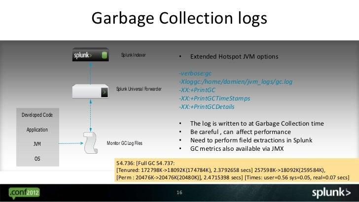 java virtual machine 1.5.0 20