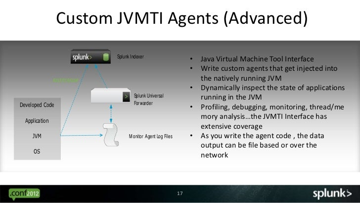 Splunking the JVM (Java Virtual Machine)