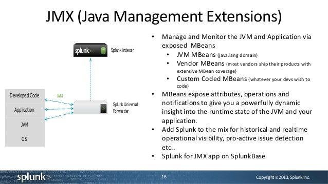 Copyright©2013,SplunkInc.JMX (Java Management Extensions)16Splunk IndexerDeveloped CodeApplicationJVMOSSplunk UniversalFor...