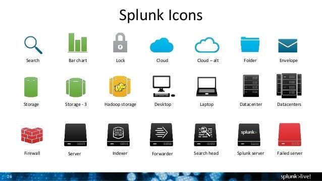 Splunk In Integration Testing