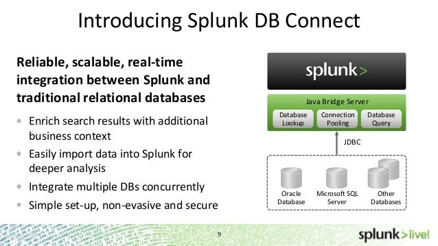 SplunkLive! New York April 2013 - Enrich Machine Data with