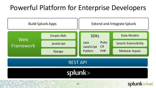 SplunkLive! Introduction to the Splunk Developer Platform