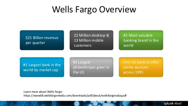 Splunk live! Customer Presentation – Wellsfargo