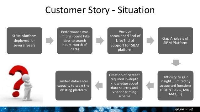 customer case
