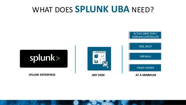 Splunk for Enterprise Security featuring UBA Breakout Session