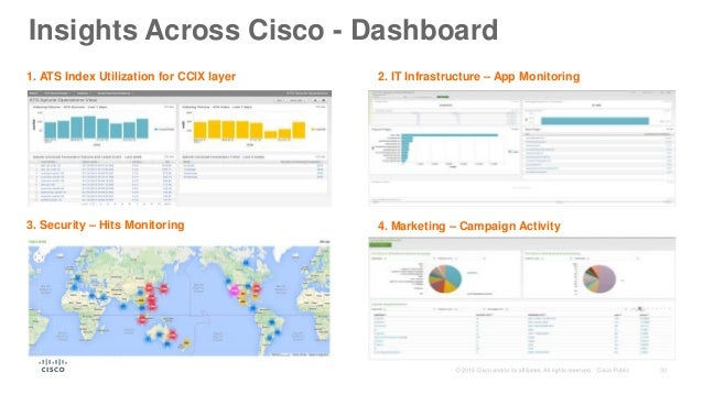 Cisco and Splunk: Under the Hood of Cisco IT Breakout Session