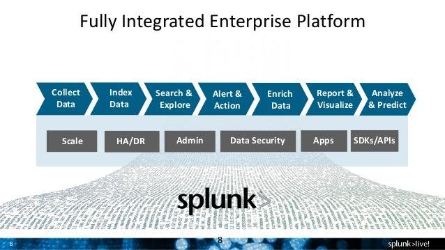 Splunk for Monitoring and Diagnostics Breakout Session
