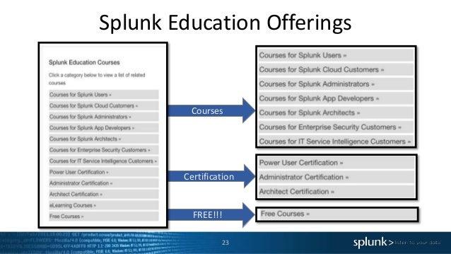 Building Splunk Apps, Development Paths with Splunk & User