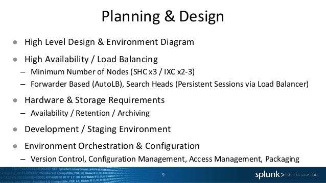 Planning & Design 9 ● High Level Design & Environment Diagram ● High Availability / Load Balancing – Minimum Number of Nod...
