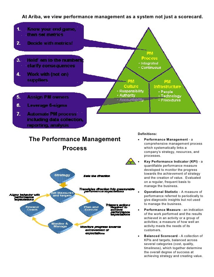 Ariba Knowledge Nuggets: Supplier Performance Management