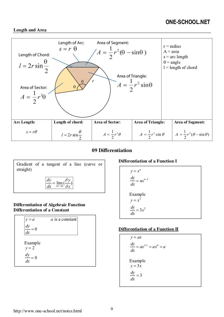 Chemistry Form 4 Chapter 9 Powerpoint For Mac
