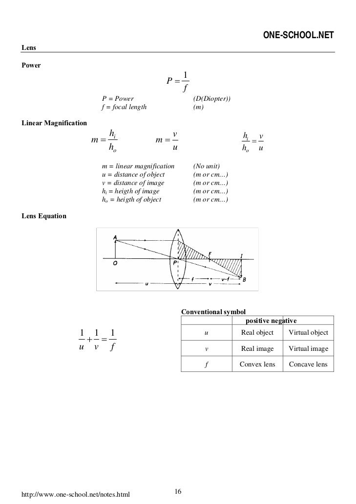 Spm Physics Formula List Form4