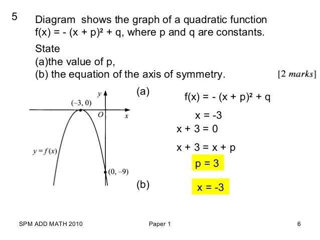Spm add math 2009 paper 1extra222