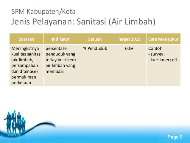 Free Powerpoint Templates  Page 9  SPM Kabupaten/Kota Jenis Pelayanan: Sanitasi (Air Limbah)  Sasaran  Indikator  Satuan  ...