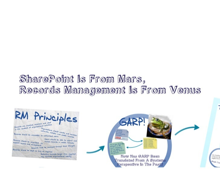 SharePoint is from Mars, Records Management is from Venus