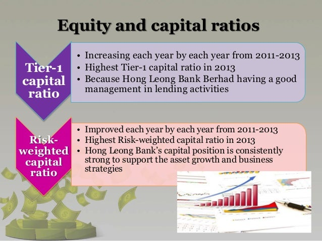 Hong leong bank forex exchange counter rates high yield investments uk yahoo