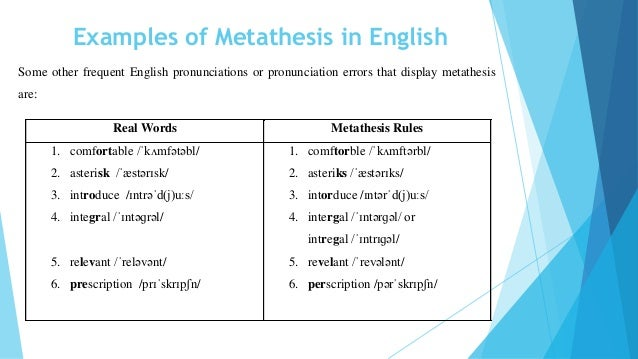 Metathesis in english