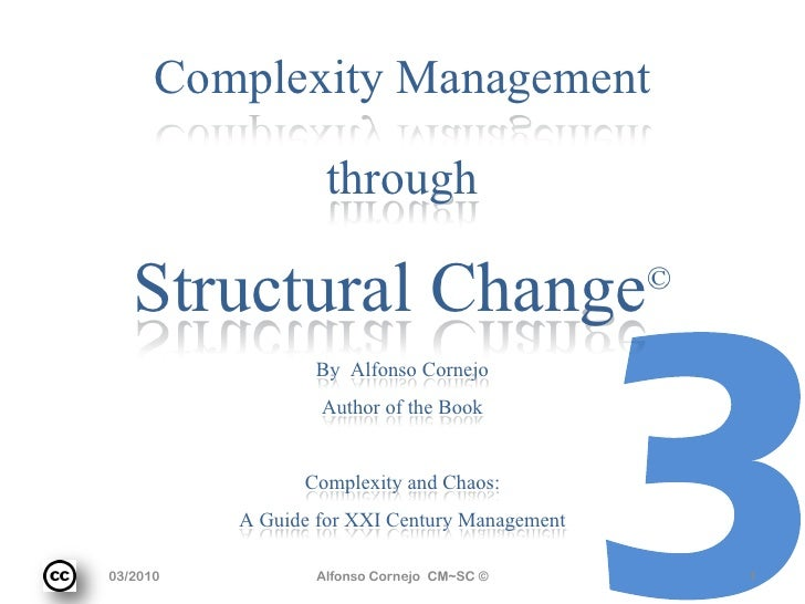 Complexity Management              through    Structural Change                           ©                  By Alfonso Co...