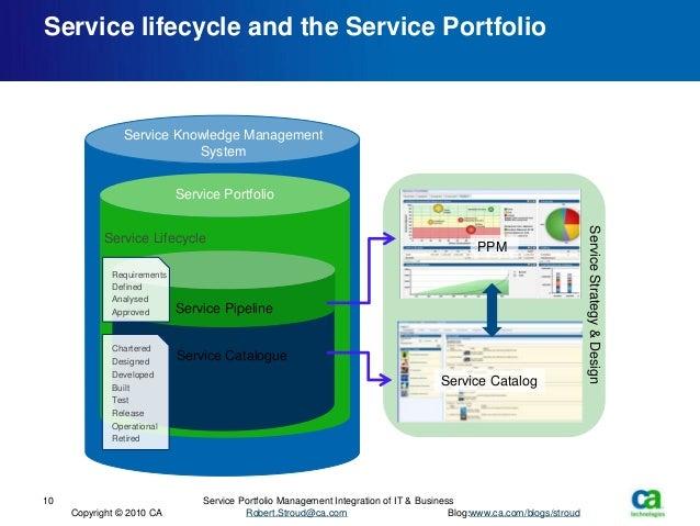 itSMF UK 2010 presentation - Service Portfolio Management for IT and …
