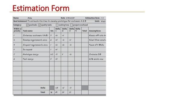 DELPHI METHOD (COST ESTIMATION MODELT)