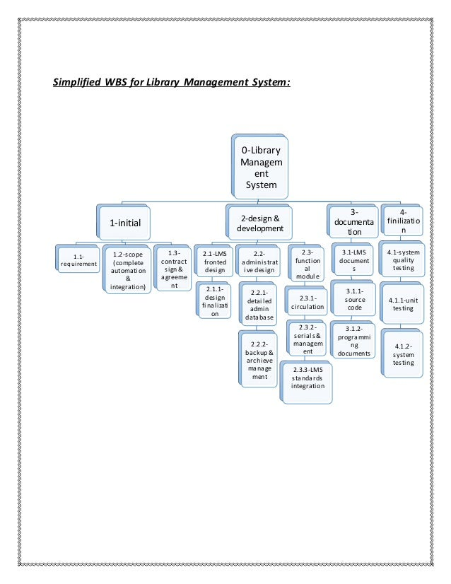 Library Work Breakdown Structure