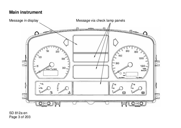 man truck fuse box symbols