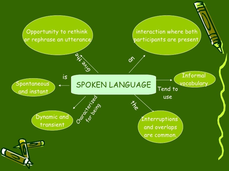 spoken and written language There are many differences between the processes of speaking and writing writing is not  spoken language has dialect  both spoken and written dialects.