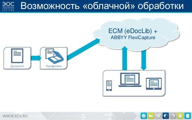 Возможность «облачной» обработки ECM (eDocLib) + ABBYY FlexiCapture  Документ  WWW.EOS.RU  Оцифровка