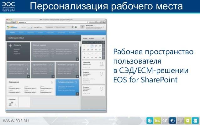 Персонализация рабочего места  Рабочее пространство пользователя в CЭД/ECM-решении EOS for SharePoint  WWW.EOS.RU