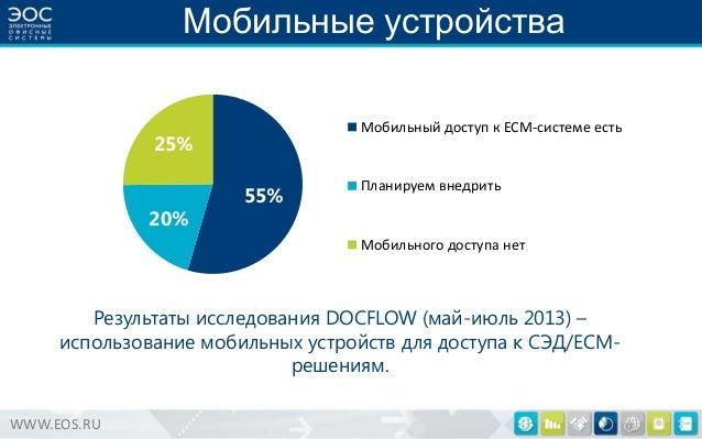 Мобильные устройства Мобильный доступ к ECM-системе есть  25%  20%  55%  Планируем внедрить  Мобильного доступа нет  Резул...