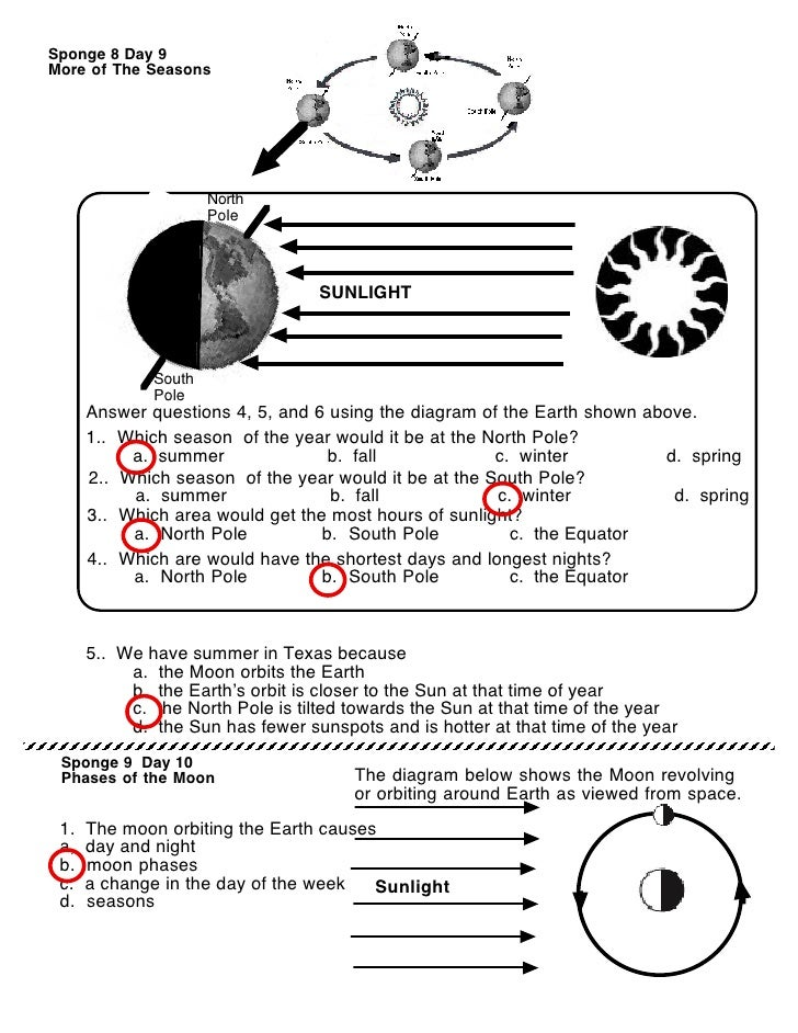 Order of Planets Worksheet answers – The Inner Planets Worksheet