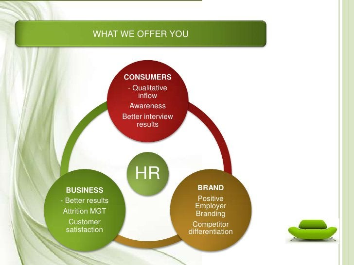 WHAT WE OFFER YOU<br />