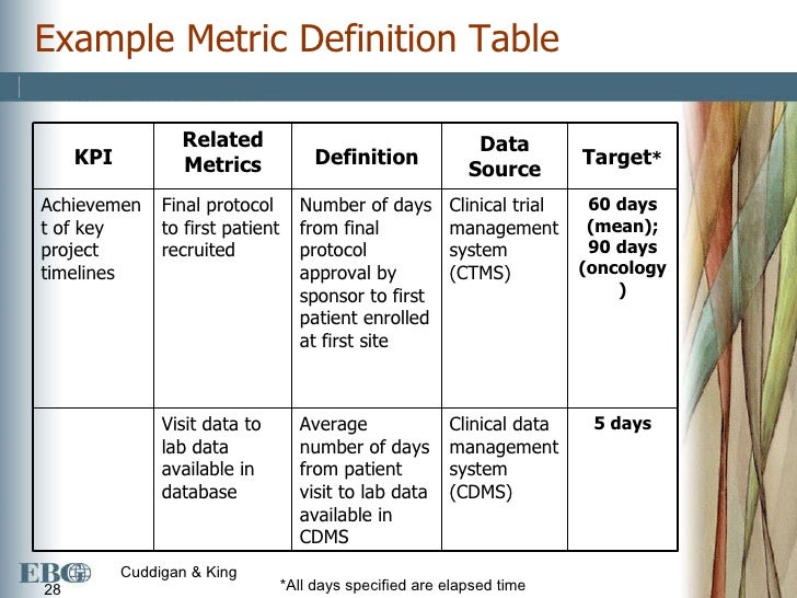 clinical trial manual operations template