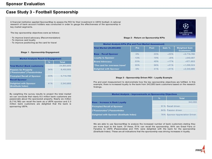 Sponsor EvaluationCase Study 3 - Football Sponsorship  A financial institution applied SponsorMap to assess the ROI for the...