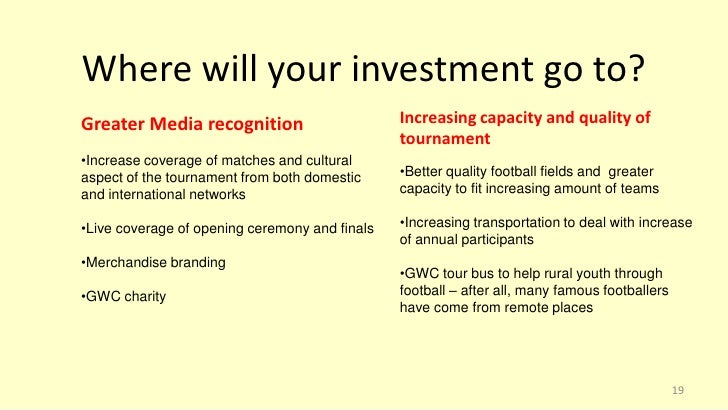 Great Wall Cup Sponsorship Proposal 2012-2015