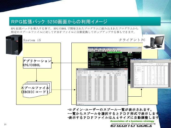 アプリケーション RPG/COBOL System i5 スプールファイル (EBCDIC コード ) クライアント PC <ul><li>ログイン・ユーザーのスプール一覧が表示されます。 </li></ul><ul><li>一覧からスプールを...