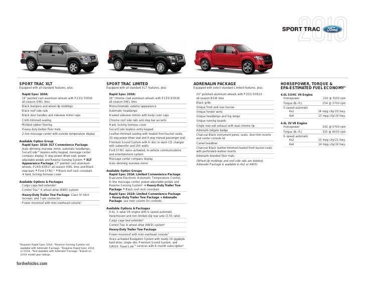 Silsbee Motor Company >> 2010 Ford Sport-Trac SILSBEE FORD LINCOLN MERCURY, INC ...